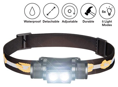 Slonik 1000 lumen rechargeable 2x cree led headlamp w/ 2200 mah battery