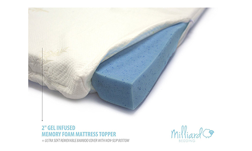 Milliard Gel Mattress Topper